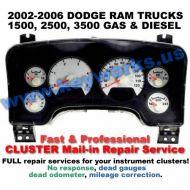Dodge Ram (2002-2006) Cluster Repair